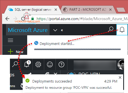 3. Microsoft Azure Resource Group add new sql database server paas sql database as a service, deployment started succeeded