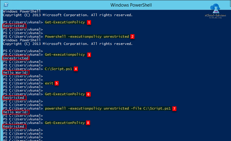 Windows Powershell, microsoft get-execution policy, Powershell -executionpolicy unrestricted -file, disabled ps run console, nested powershell examples