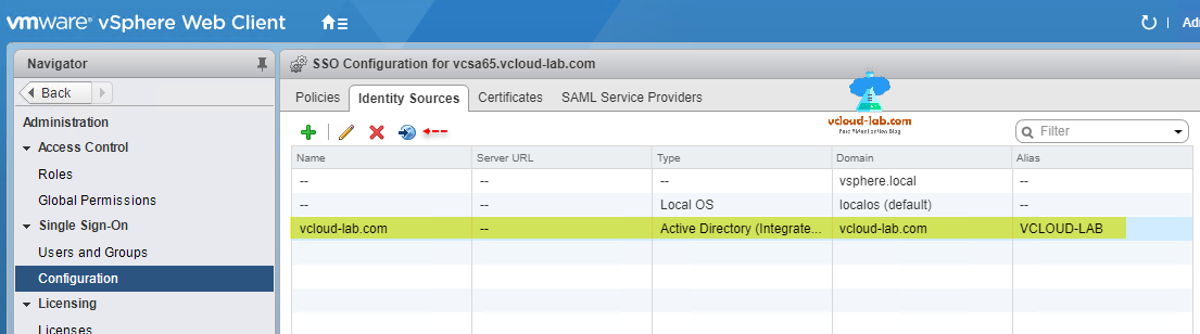 vmware vsphere web client, sso, psc, platform service controller, single sign on, configuration identity sources, certificates, saml service providers, policies, Active directory configuration default domain