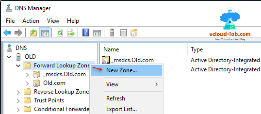 Active directory, DNS manager, dns, forward lookup zone, new zone creation, stub zone.png