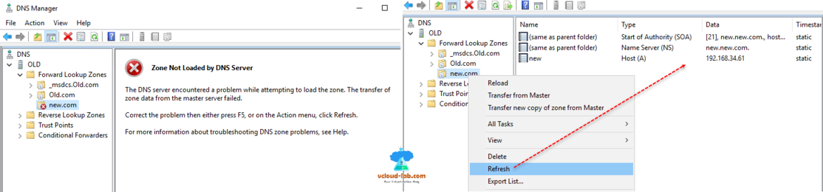 dns manager stub zone refresh pointers zone not loaded by DNS server, cross domain admin rights