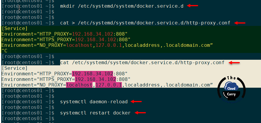 mkdir-docker.service.d-http-proxy.conf-environment-https_proxy-no_proxy-docker-proxy-configuration-systemctl-daemon-reload-service-restart-docker.png
