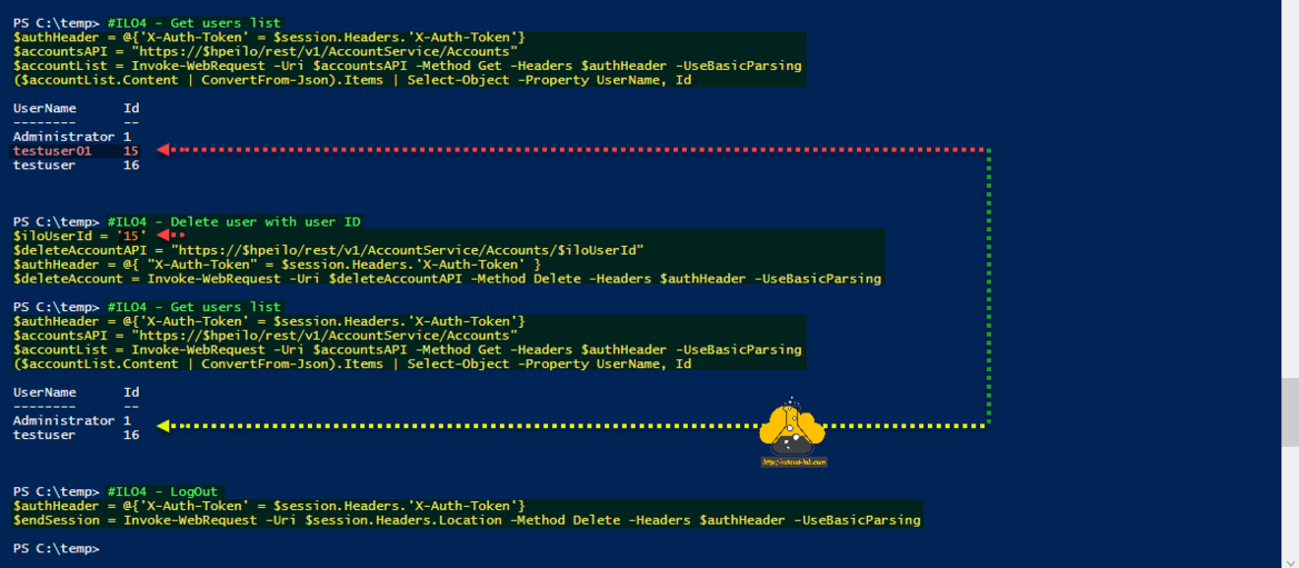 Microsoft HPE ILO4 Rest API PowerShell Invoke-Webrequest content session login Invoke-restMethod authentication header bearer tocken account service body method put get delete convertfrom-json select-object.png